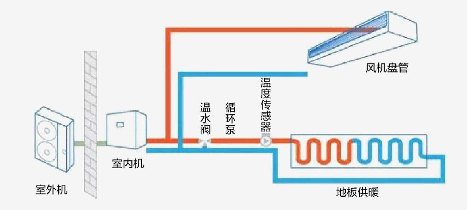 产品中心-系统-空气源热泵二联供详情页-02.jpg